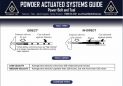 Powder Actuated System Guide Tool Types, Classes