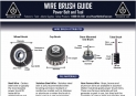 Wire Brush Guide Attributes and Descriptions